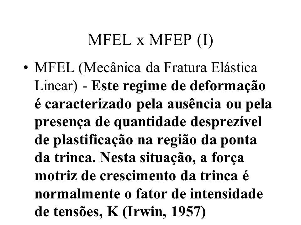 MFEL x MFEP (I)