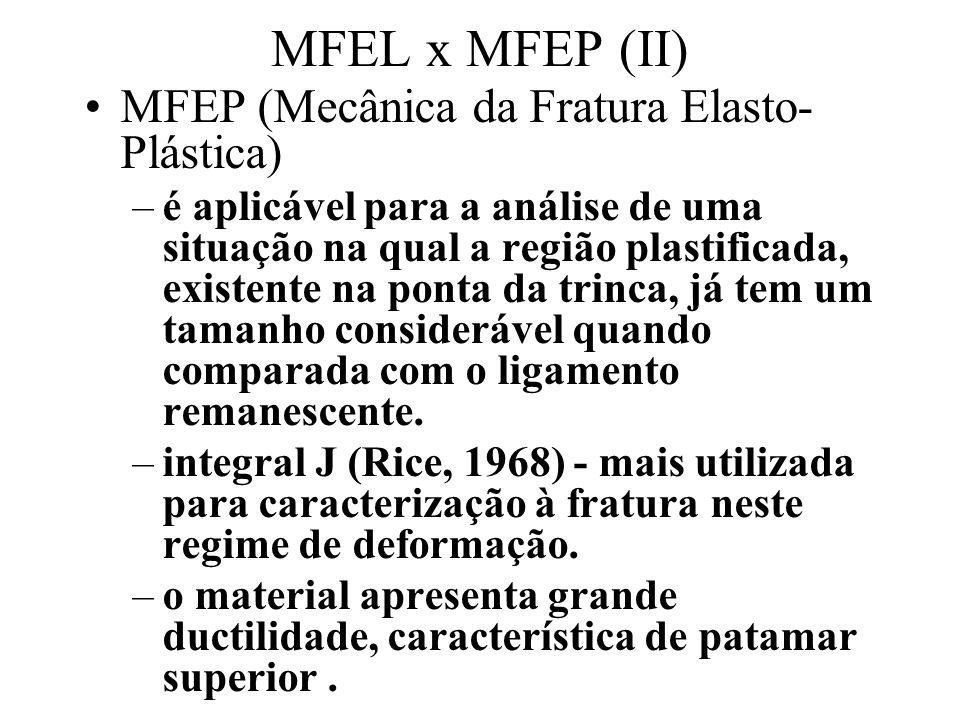 MFEL x MFEP (II) MFEP (Mecânica da Fratura Elasto-Plástica)