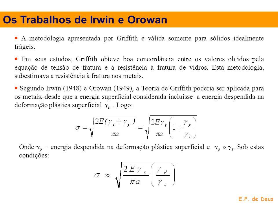 Os Trabalhos de Irwin e Orowan