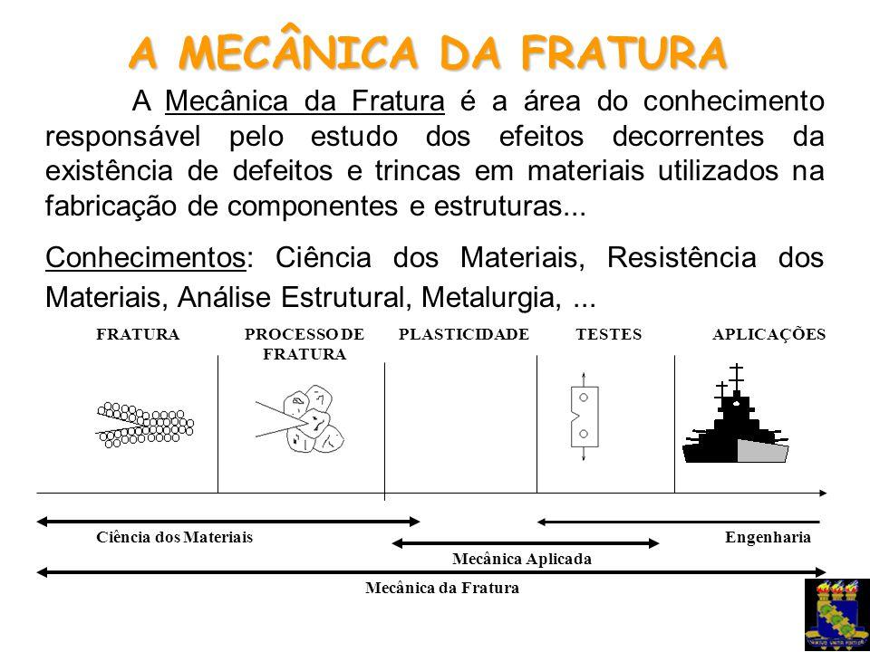 A MECÂNICA DA FRATURA