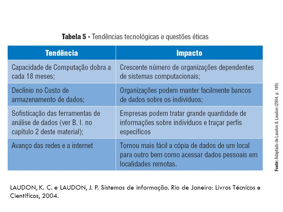 LAUDON, K. C. e LAUDON, J. P. Sistemas de informação