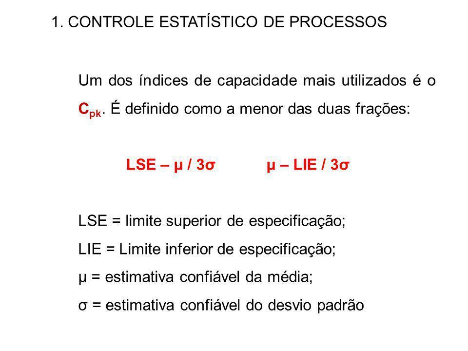 1. CONTROLE ESTATÍSTICO DE PROCESSOS