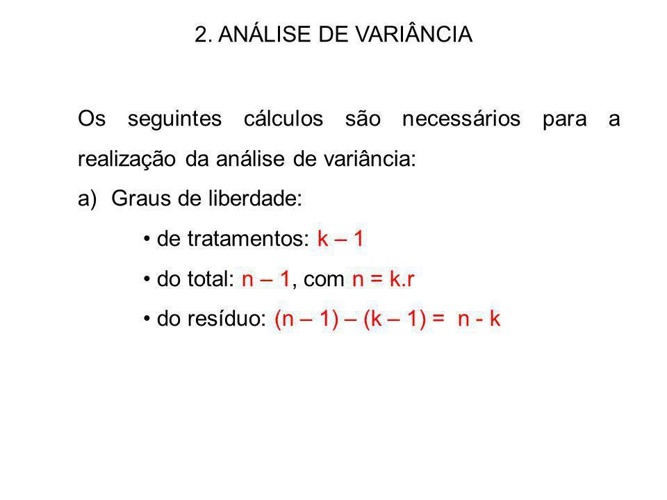 2. ANÁLISE DE VARIÂNCIA Os seguintes cálculos são necessários para a realização da análise de variância: