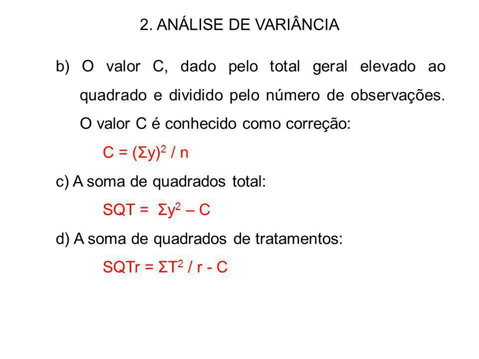 2. ANÁLISE DE VARIÂNCIA