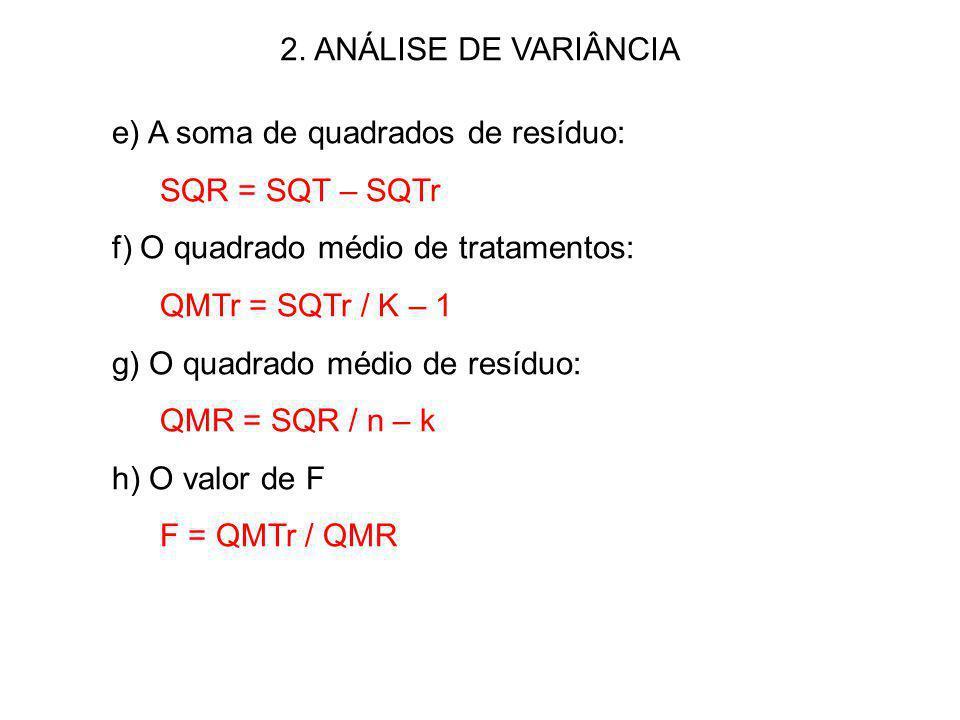 2. ANÁLISE DE VARIÂNCIA e) A soma de quadrados de resíduo: SQR = SQT – SQTr. f) O quadrado médio de tratamentos: