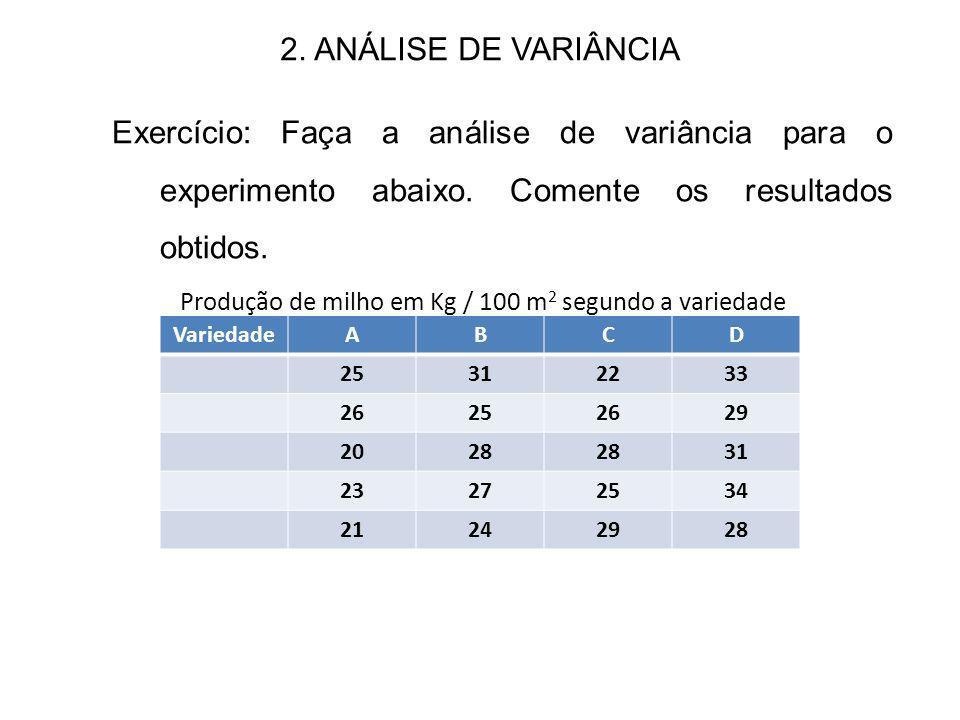 2. ANÁLISE DE VARIÂNCIA Exercício: Faça a análise de variância para o experimento abaixo. Comente os resultados obtidos.
