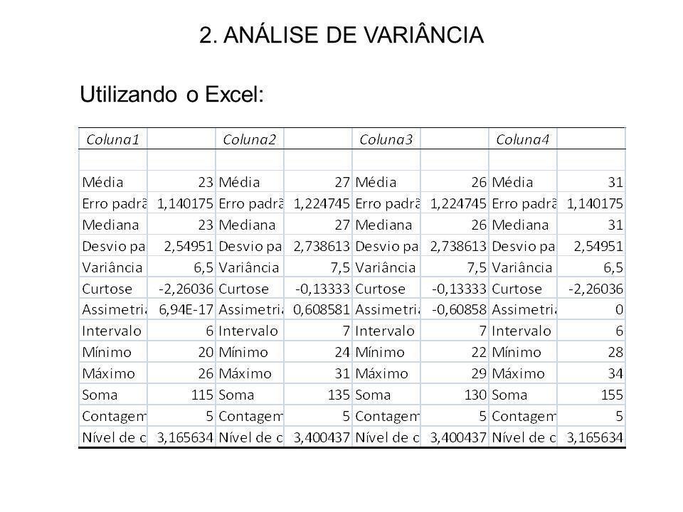 2. ANÁLISE DE VARIÂNCIA Utilizando o Excel:
