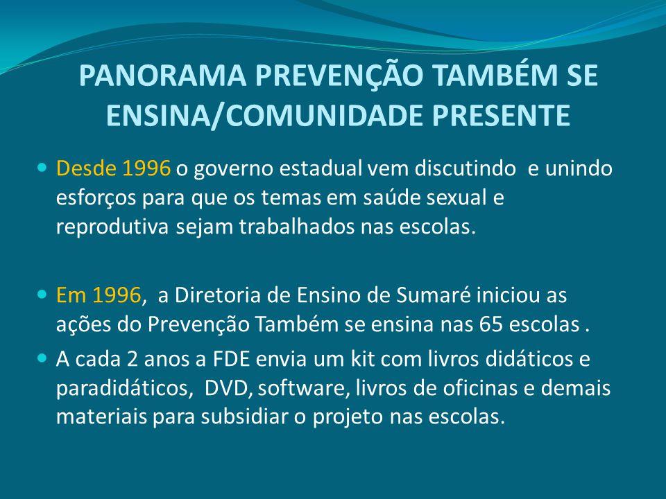 PANORAMA PREVENÇÃO TAMBÉM SE ENSINA/COMUNIDADE PRESENTE