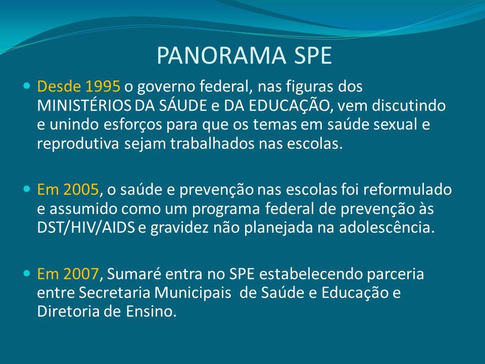 PANORAMA SPE