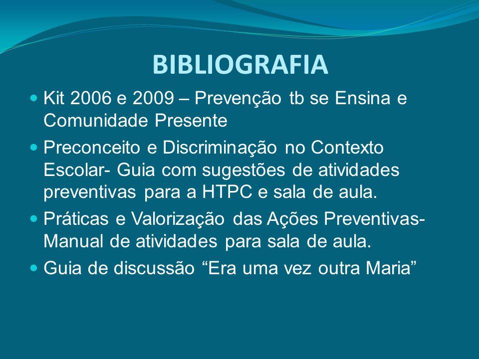 BIBLIOGRAFIA Kit 2006 e 2009 – Prevenção tb se Ensina e Comunidade Presente.