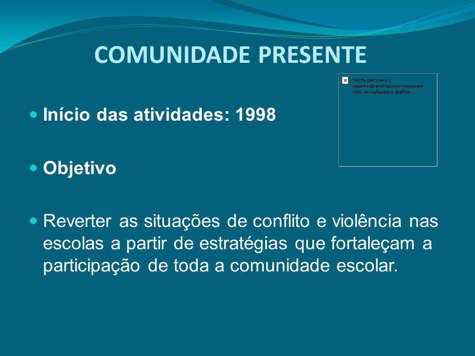 COMUNIDADE PRESENTE Início das atividades: 1998 Objetivo