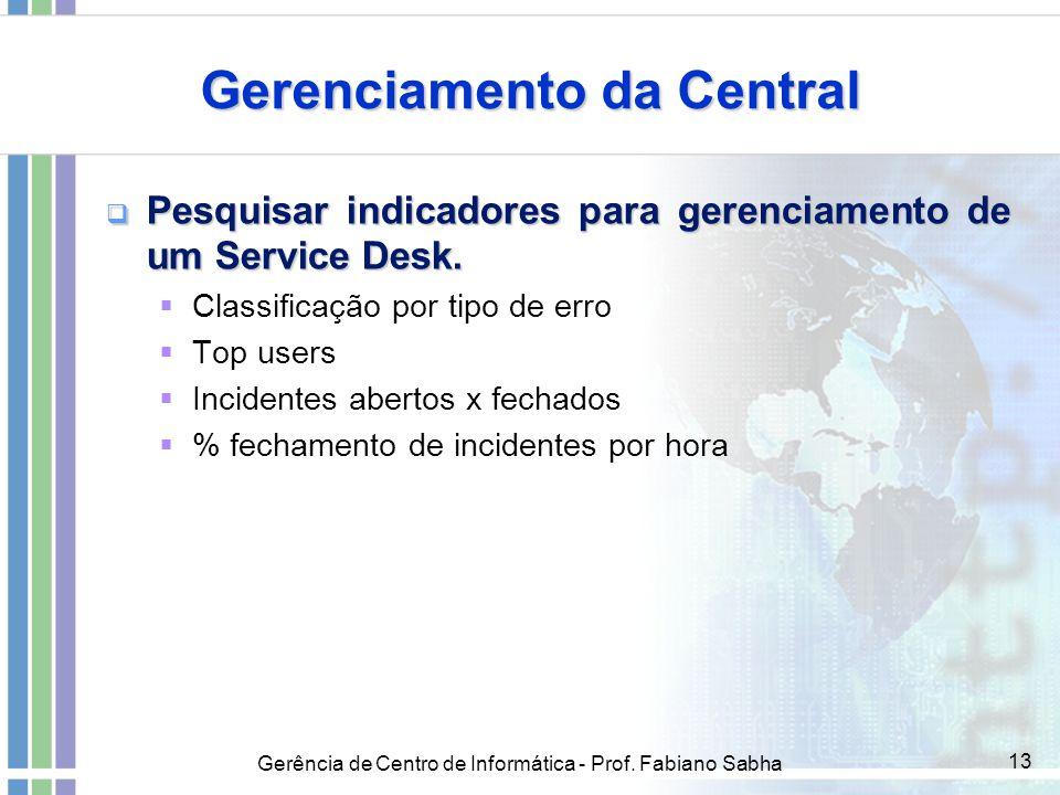 Gerenciamento da Central
