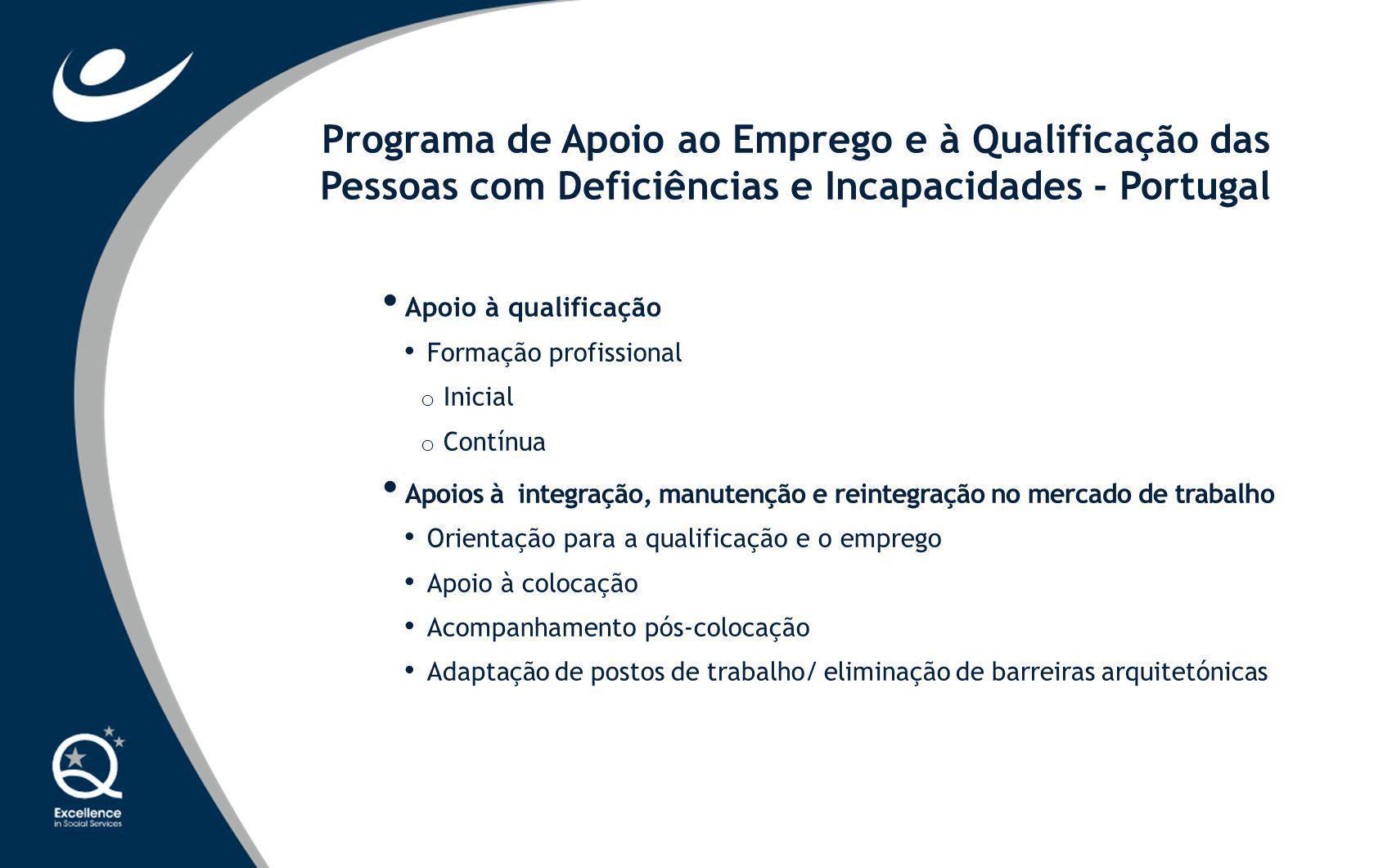 Programa de Apoio ao Emprego e à Qualificação das Pessoas com Deficiências e Incapacidades - Portugal