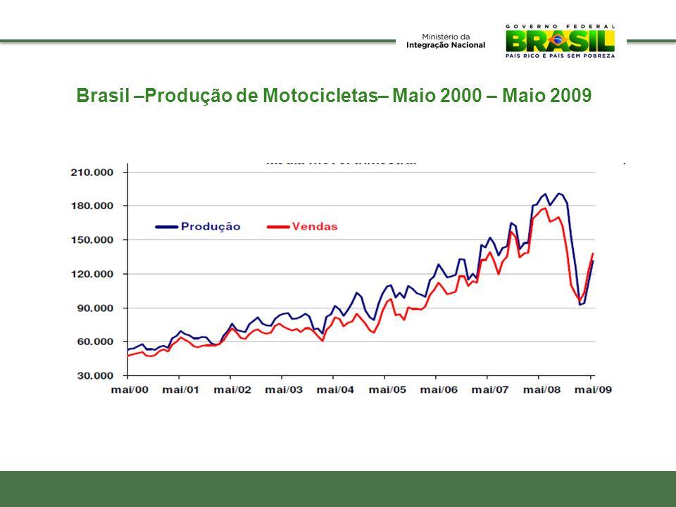 Brasil –Produção de Motocicletas– Maio 2000 – Maio 2009