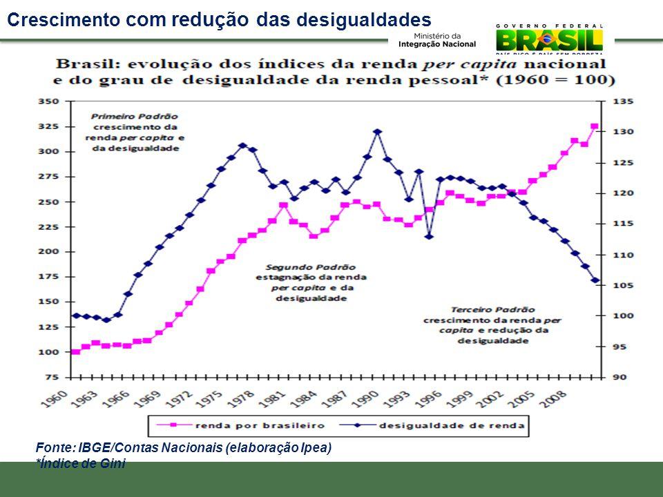 Crescimento com redução das desigualdades