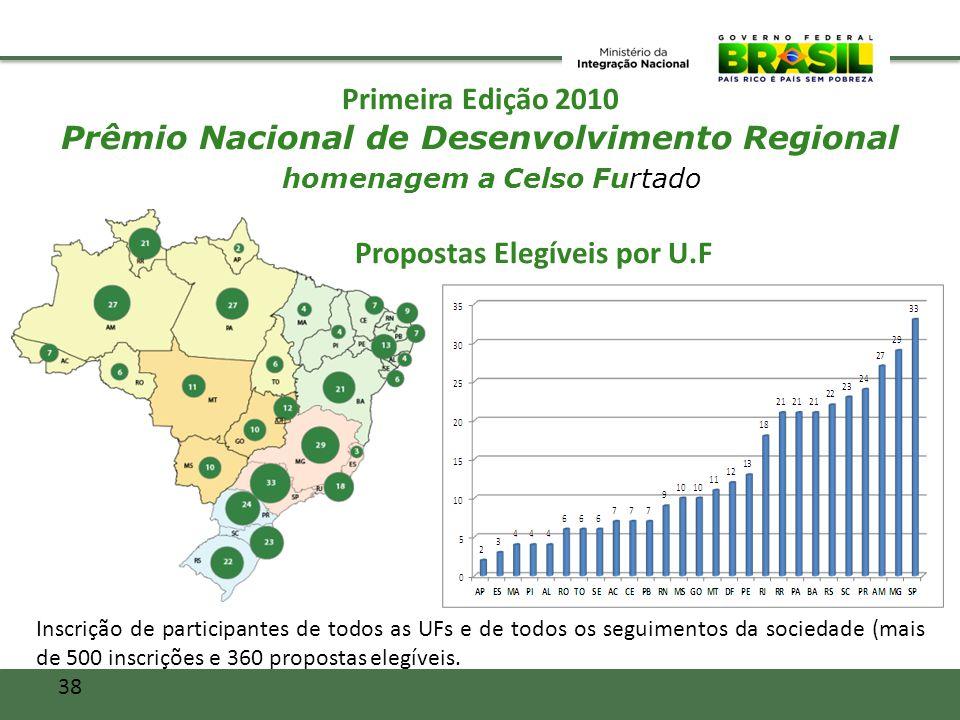 Primeira Edição 2010 Prêmio Nacional de Desenvolvimento Regional homenagem a Celso Furtado Propostas Elegíveis por U.F