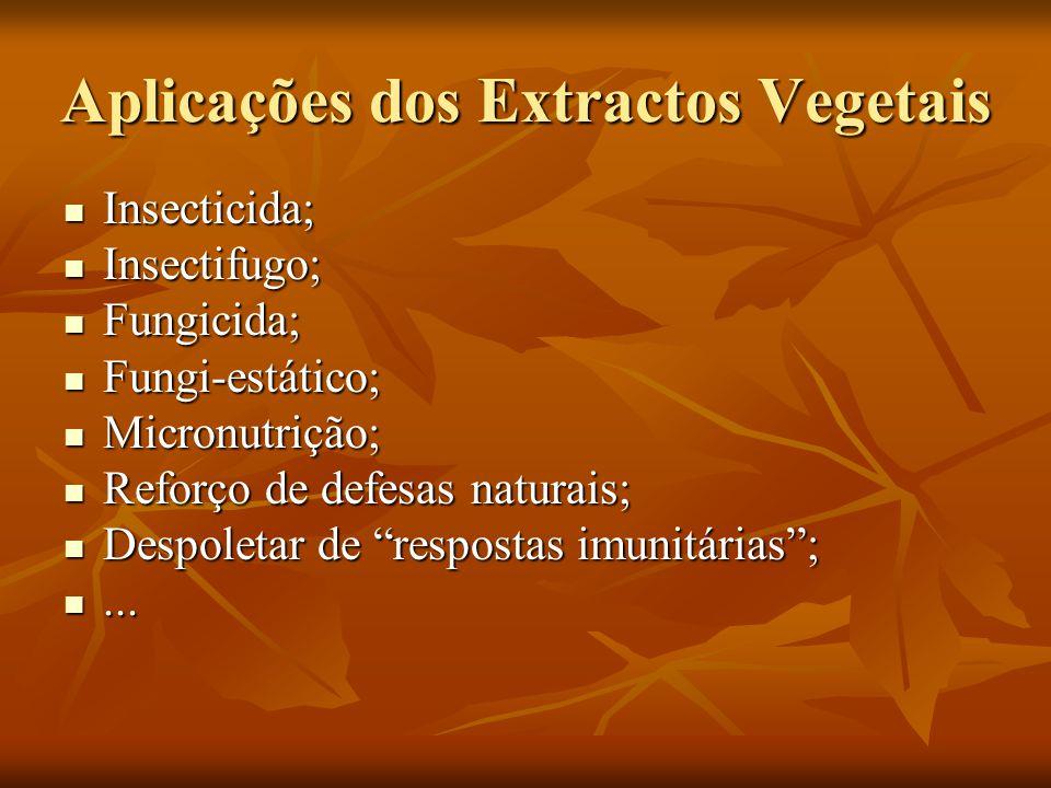 Aplicações dos Extractos Vegetais
