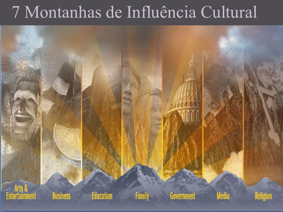 7 Montañas de Influencia Cultural