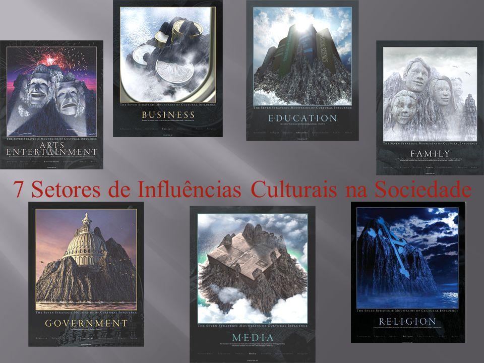 7 Setores de Influências Culturais na Sociedade
