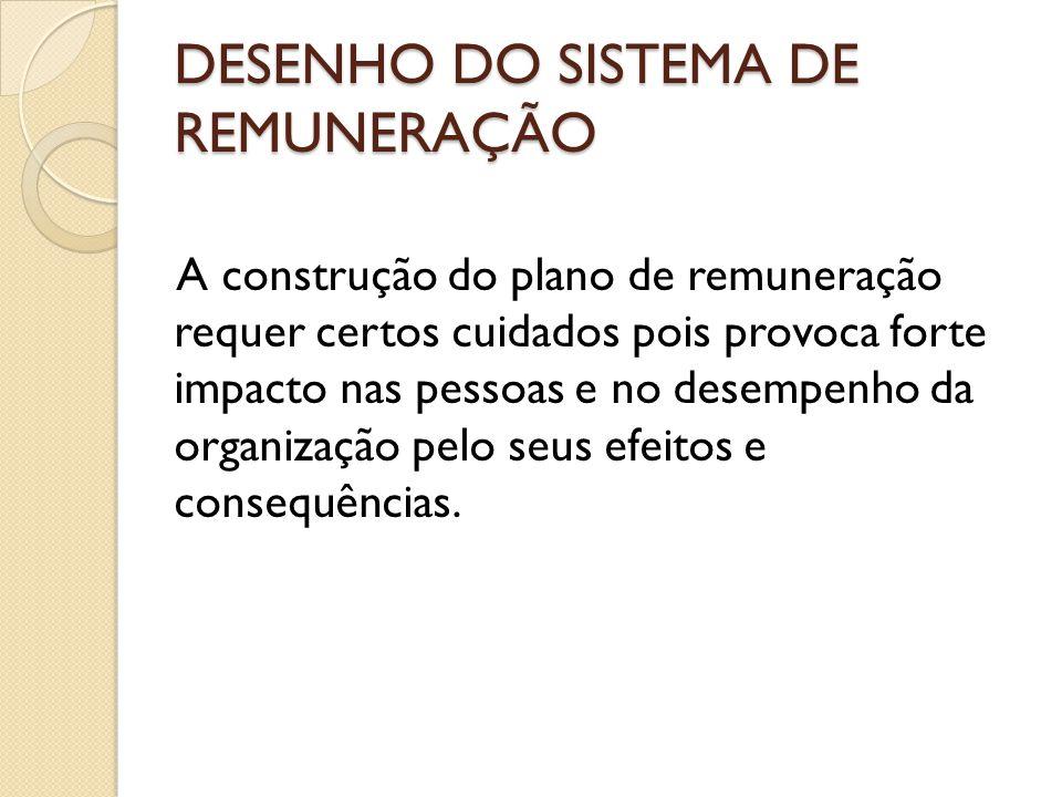 DESENHO DO SISTEMA DE REMUNERAÇÃO