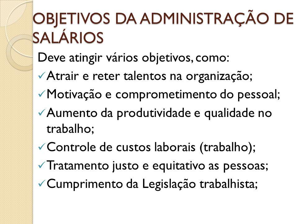 OBJETIVOS DA ADMINISTRAÇÃO DE SALÁRIOS