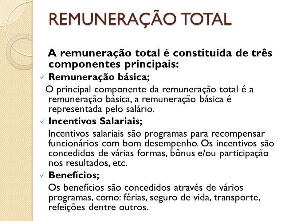 REMUNERAÇÃO TOTAL A remuneração total é constituída de três componentes principais: Remuneração básica;
