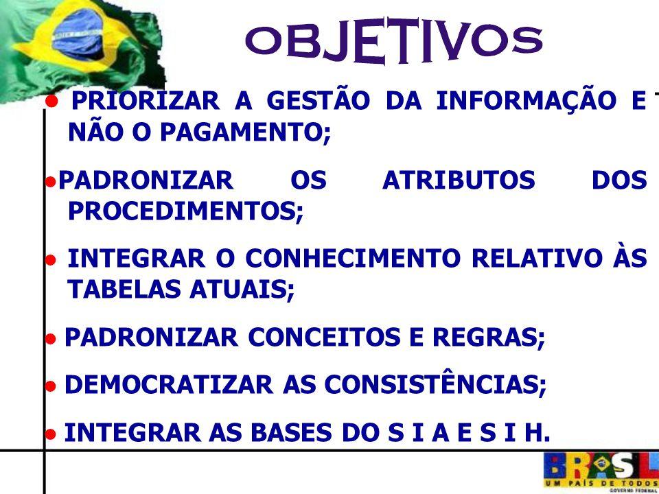 ● PRIORIZAR A GESTÃO DA INFORMAÇÃO E NÃO O PAGAMENTO;