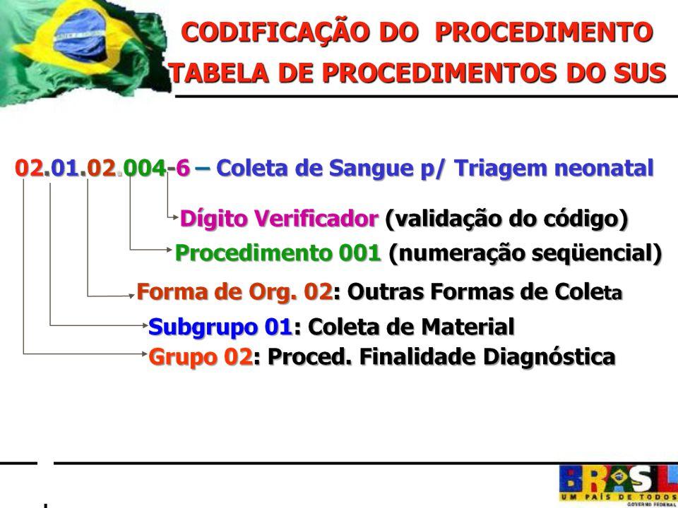 CODIFICAÇÃO DO PROCEDIMENTO TABELA DE PROCEDIMENTOS DO SUS