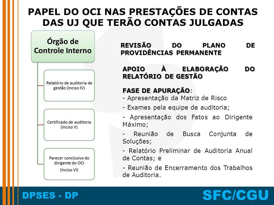 PAPEL DO OCI NAS PRESTAÇÕES DE CONTAS DAS UJ QUE TERÃO CONTAS JULGADAS