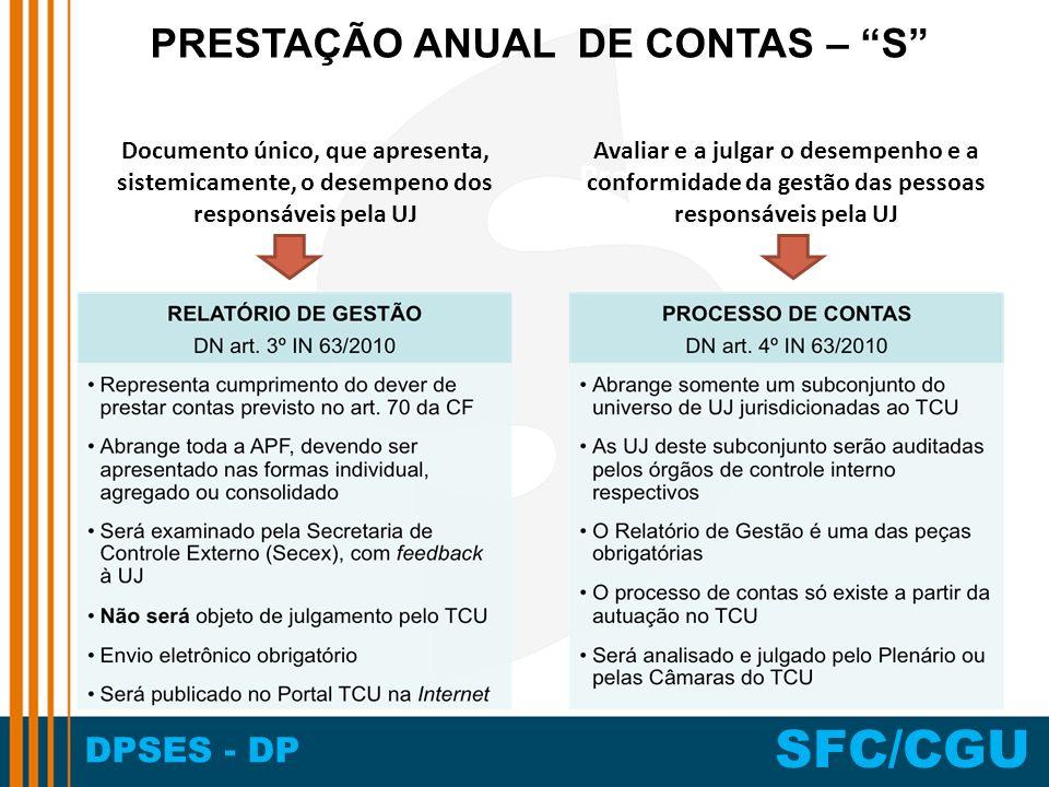 PRESTAÇÃO ANUAL DE CONTAS – S