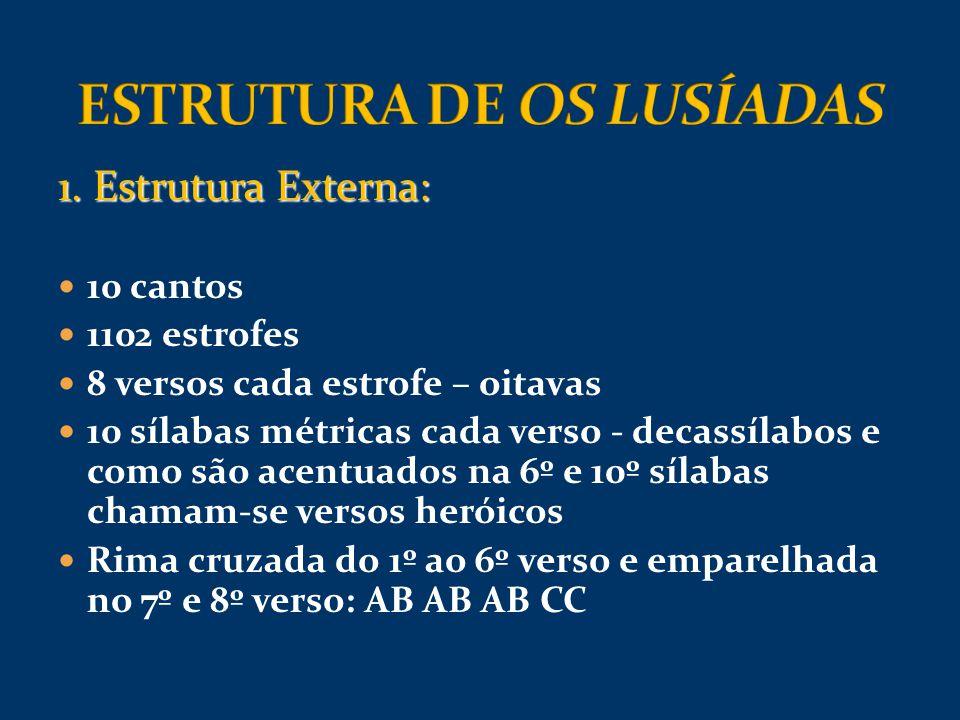ESTRUTURA DE OS LUSÍADAS