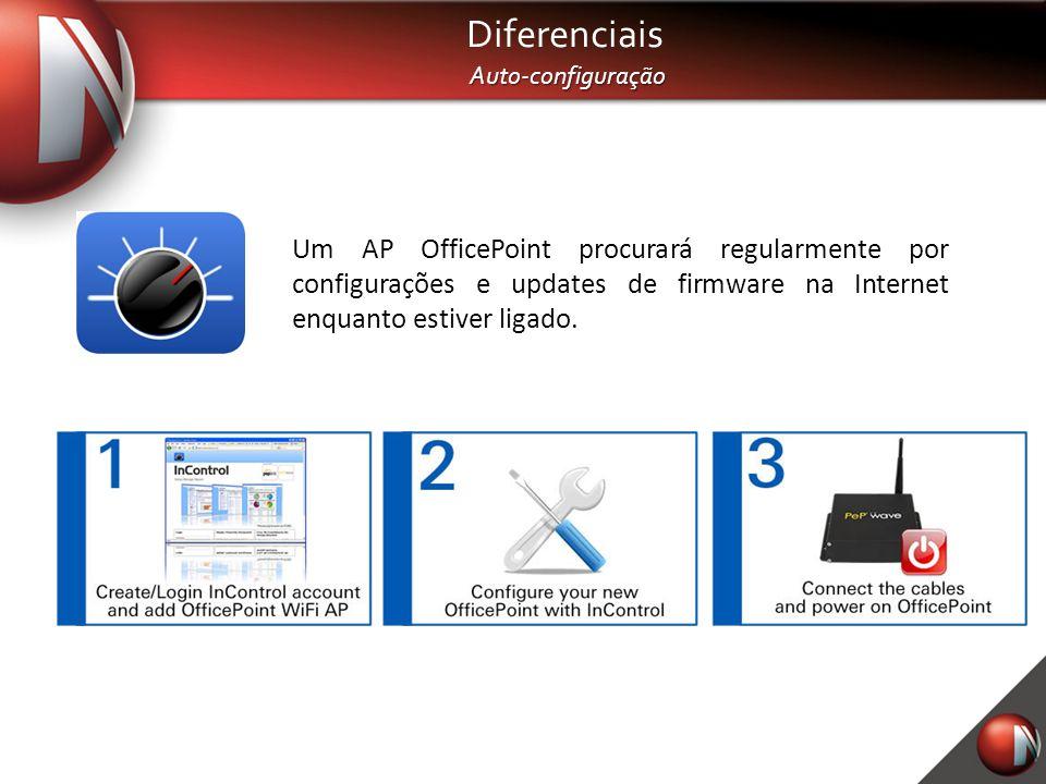 Diferenciais Auto-configuração.