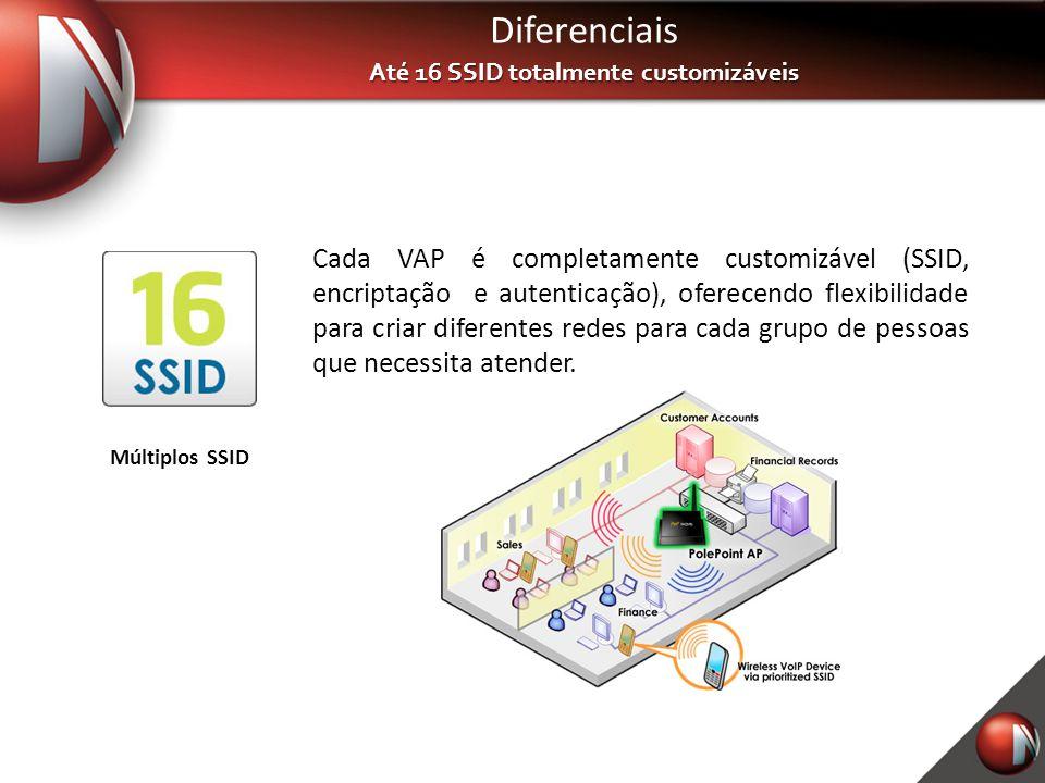 Até 16 SSID totalmente customizáveis
