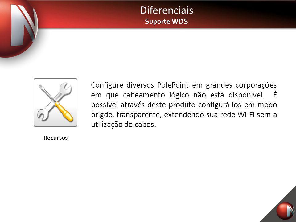 Diferenciais Suporte WDS. Recursos.
