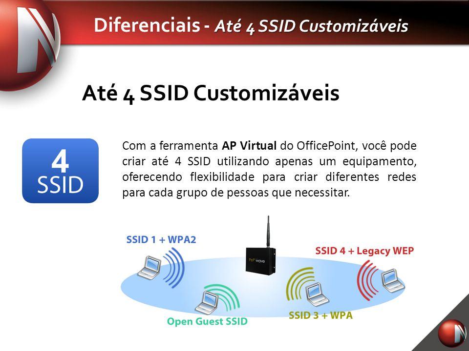 Diferenciais - Até 4 SSID Customizáveis