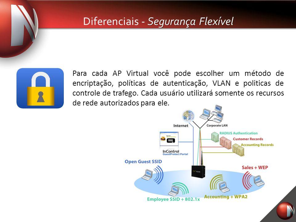 Diferenciais - Segurança Flexível
