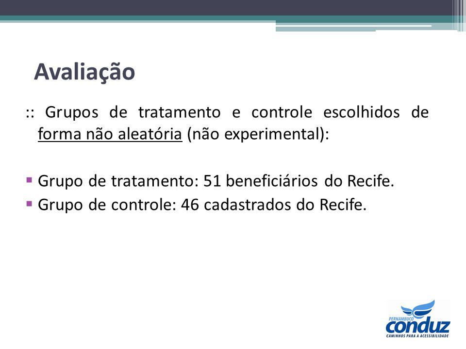 Avaliação :: Grupos de tratamento e controle escolhidos de forma não aleatória (não experimental):