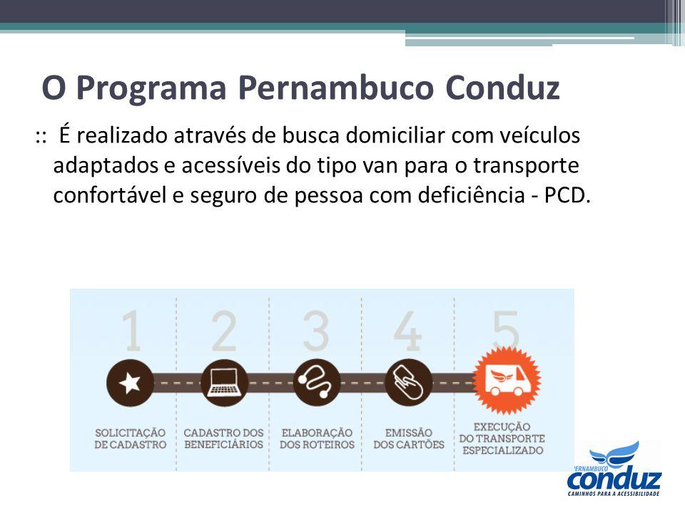 O Programa Pernambuco Conduz