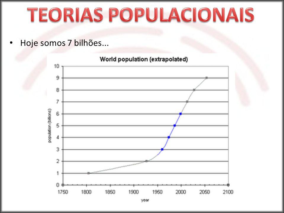 TEORIAS POPULACIONAIS
