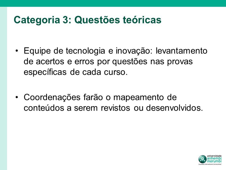 Categoria 3: Questões teóricas
