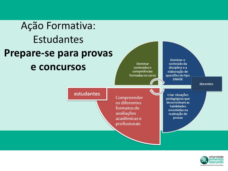 Ação Formativa: Estudantes Prepare-se para provas e concursos