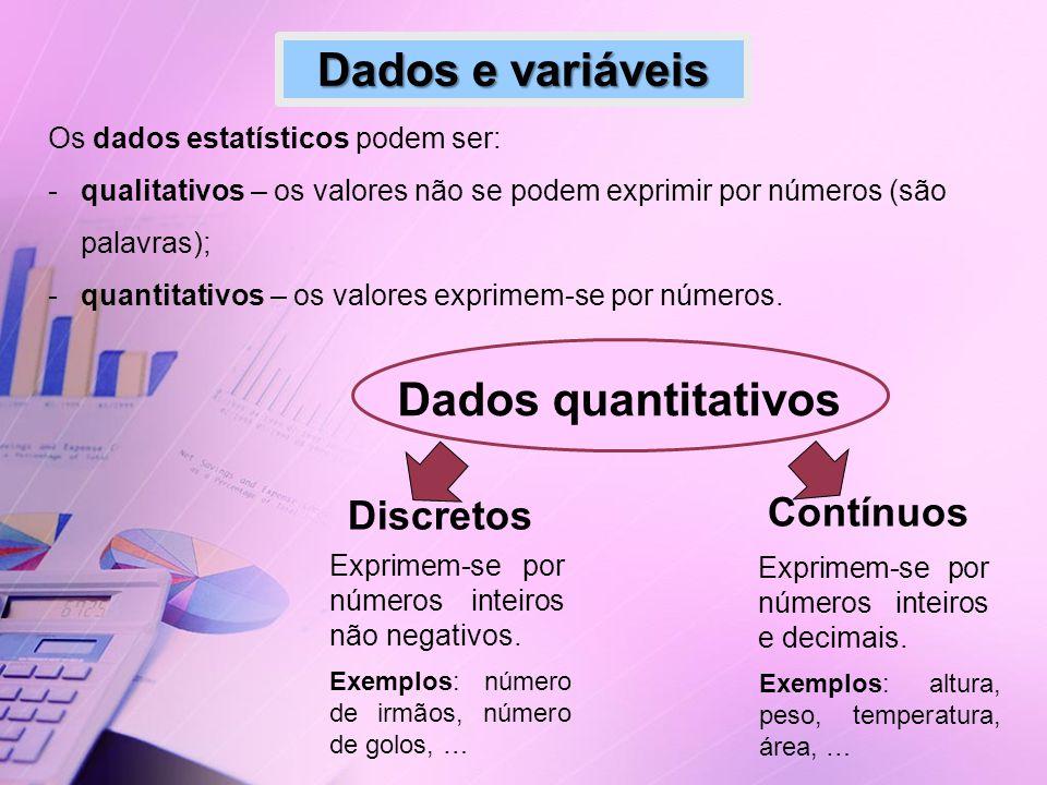 Dados e variáveis Dados quantitativos