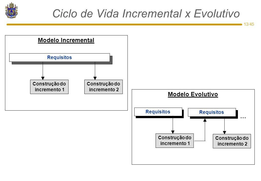 Ciclo de Vida Incremental x Evolutivo
