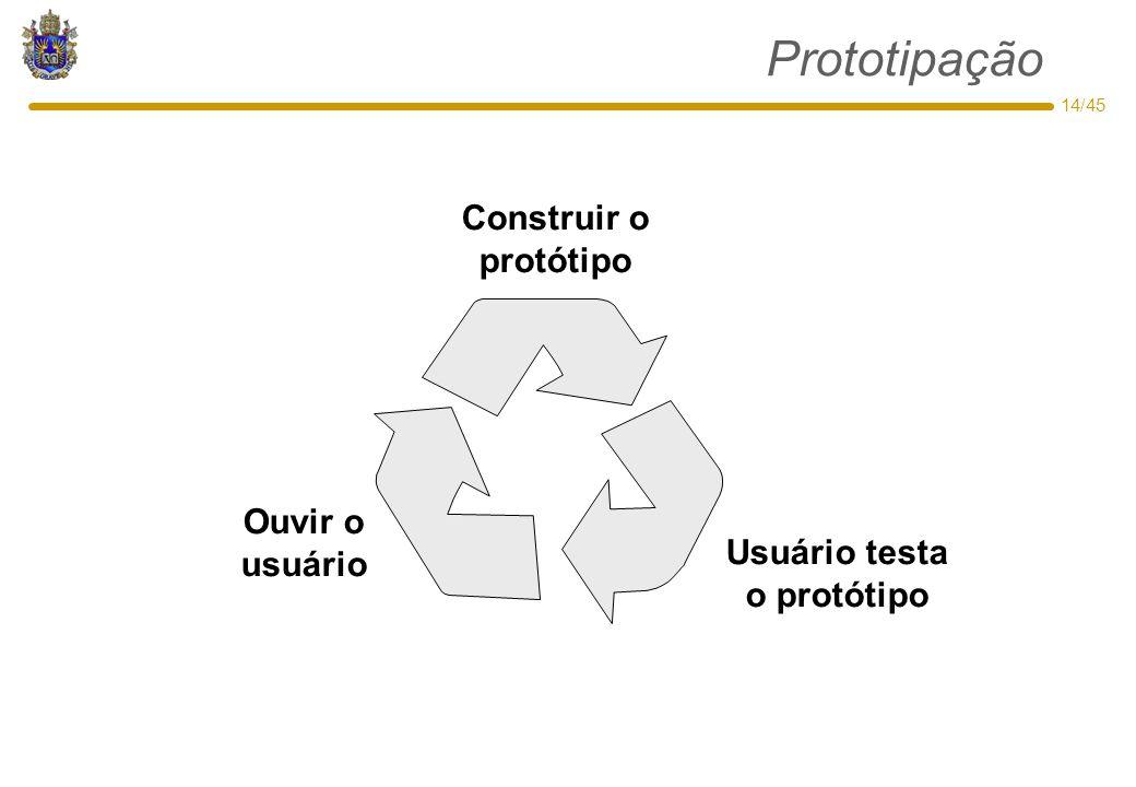 Usuário testa o protótipo