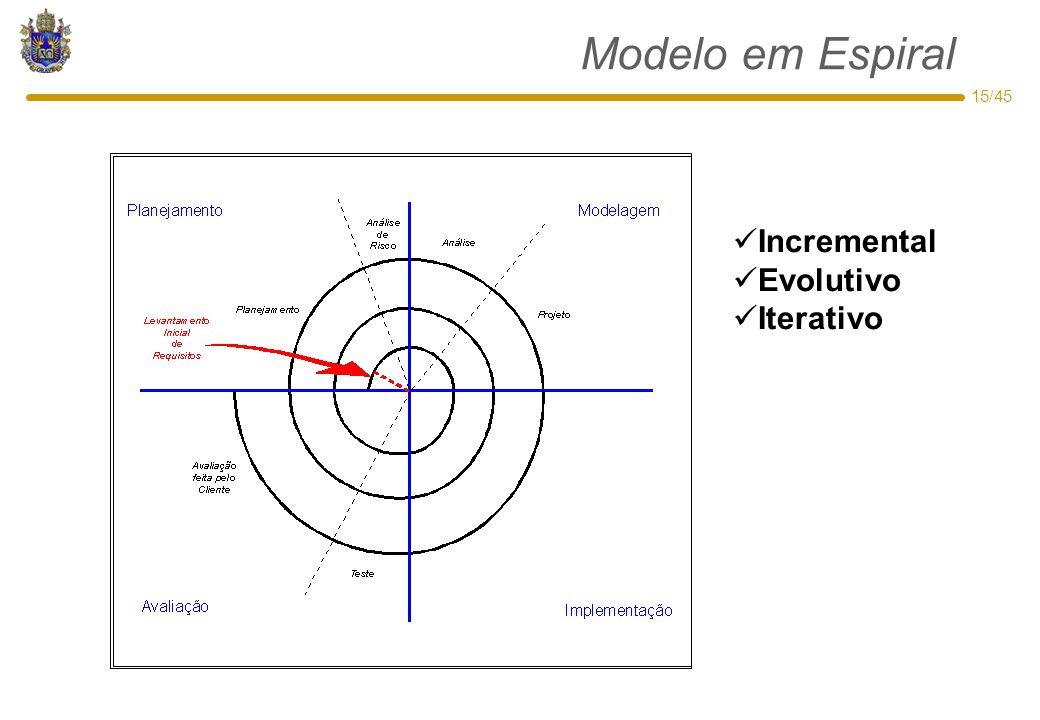 Modelo em Espiral Incremental Evolutivo Iterativo