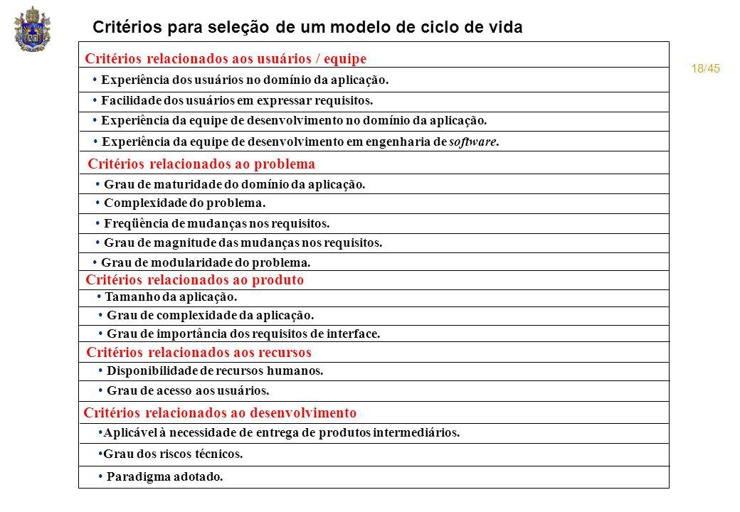 Critérios para seleção de um modelo de ciclo de vida