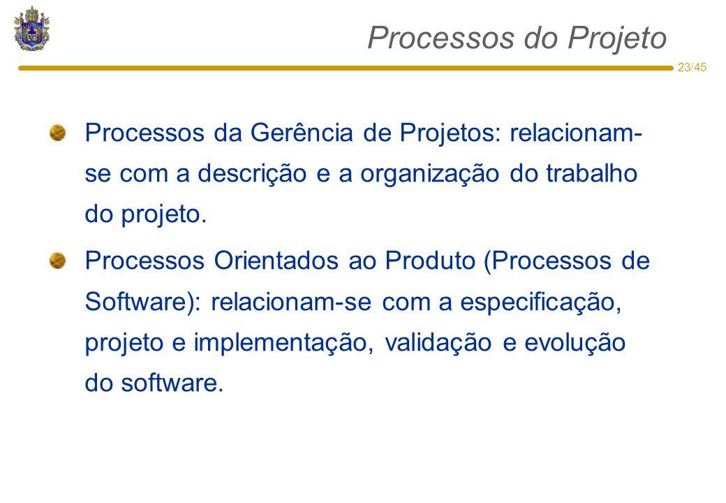 Processos do Projeto Processos da Gerência de Projetos: relacionam-se com a descrição e a organização do trabalho do projeto.