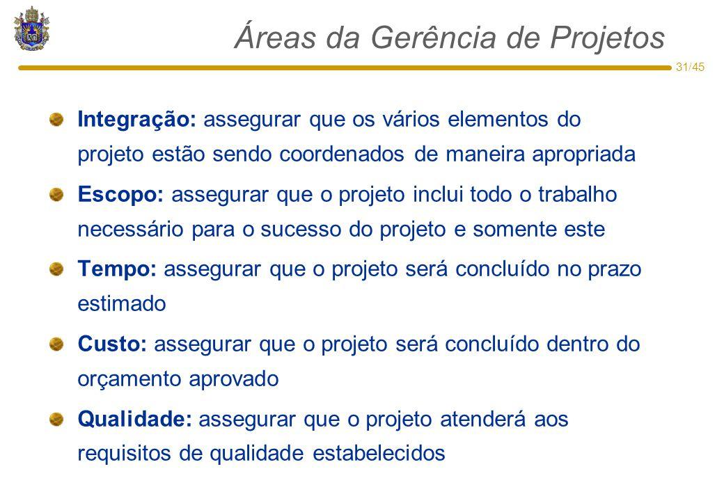 Áreas da Gerência de Projetos