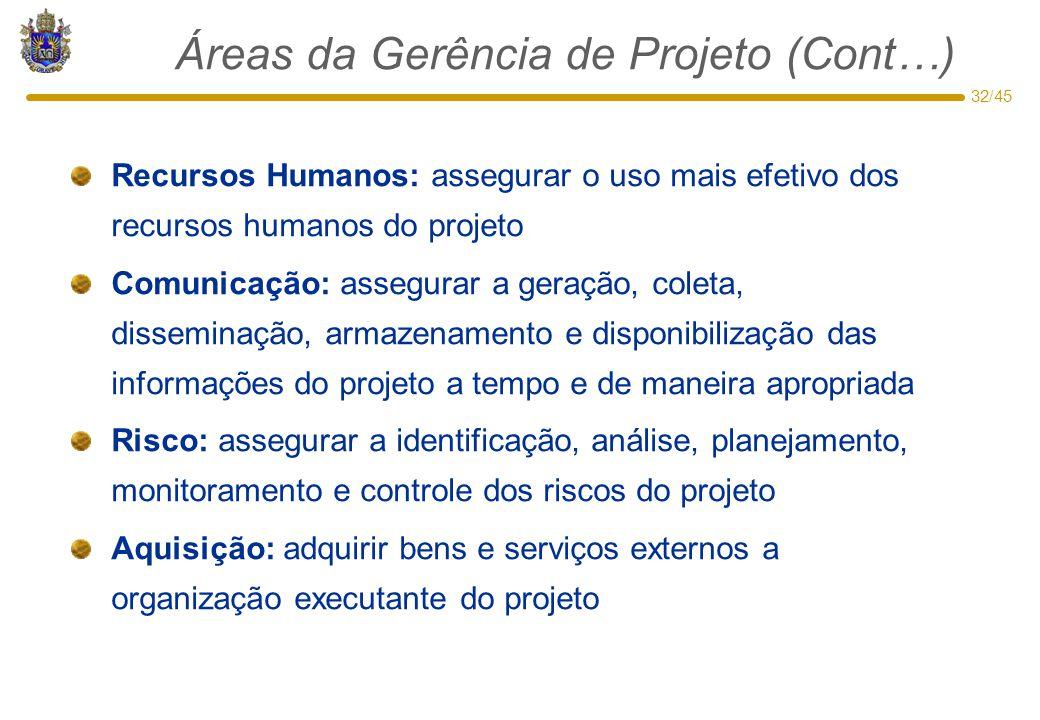 Áreas da Gerência de Projeto (Cont…)