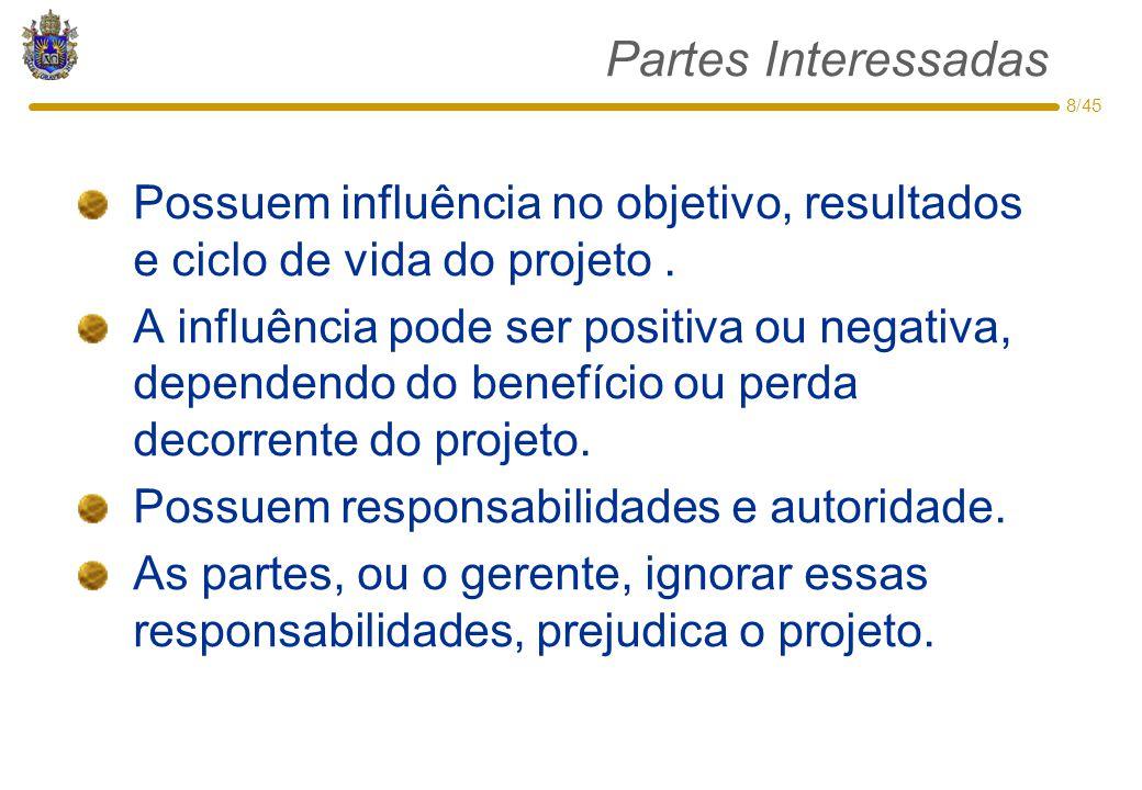 Partes Interessadas Possuem influência no objetivo, resultados e ciclo de vida do projeto .